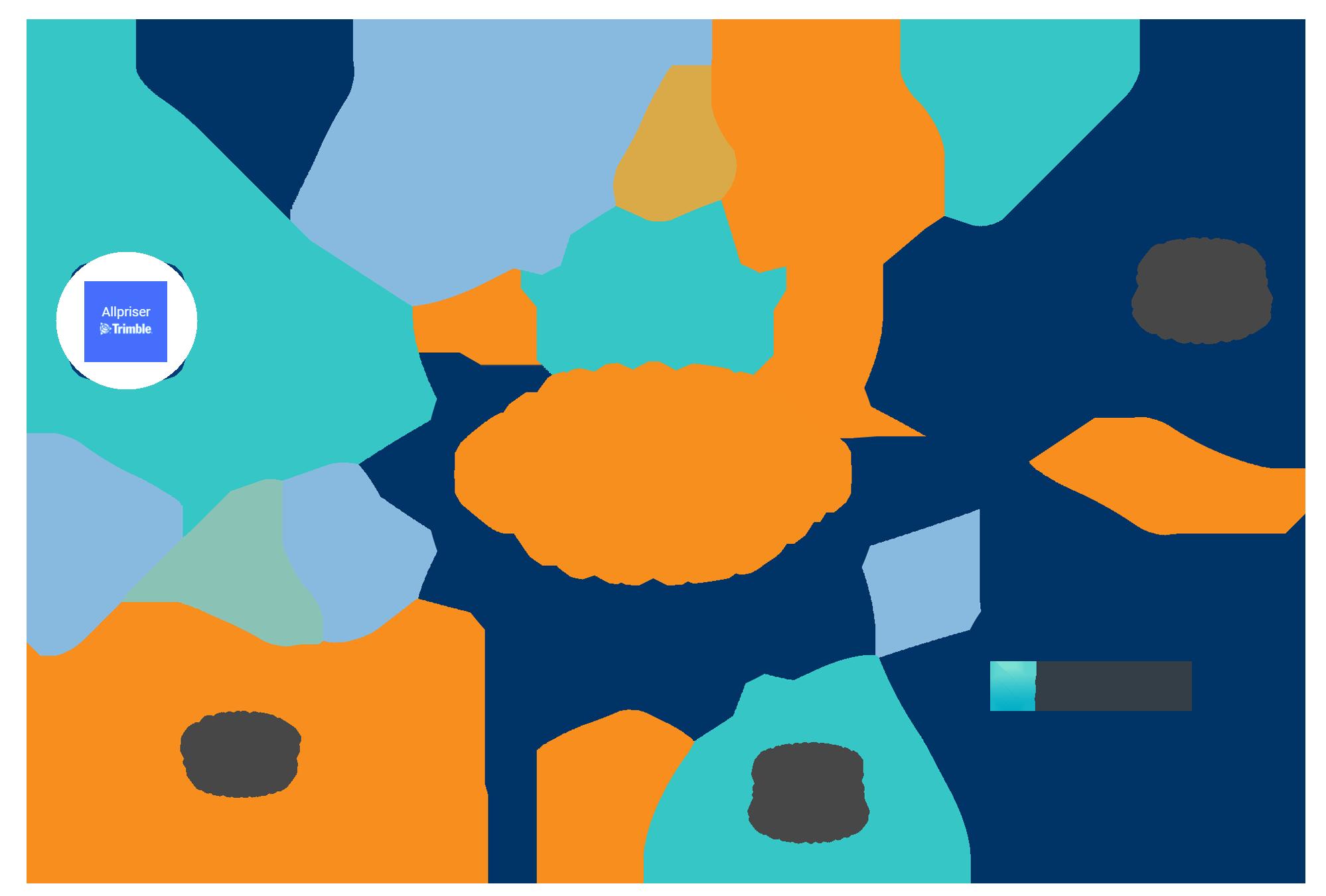 intégrations Dynacom